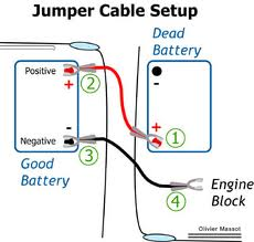 Correct order to hook up jumper cables